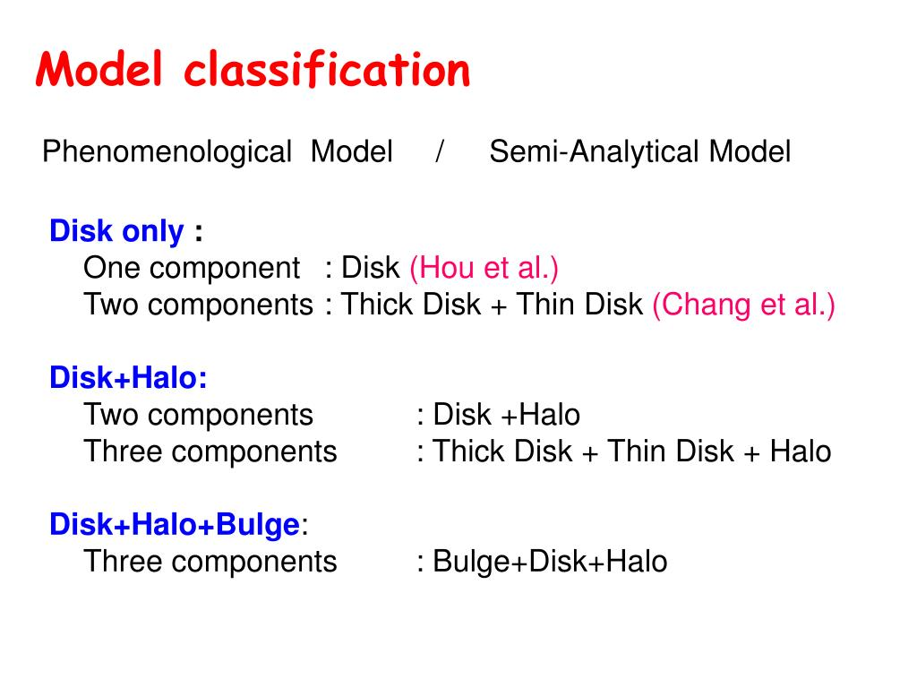 Model classification