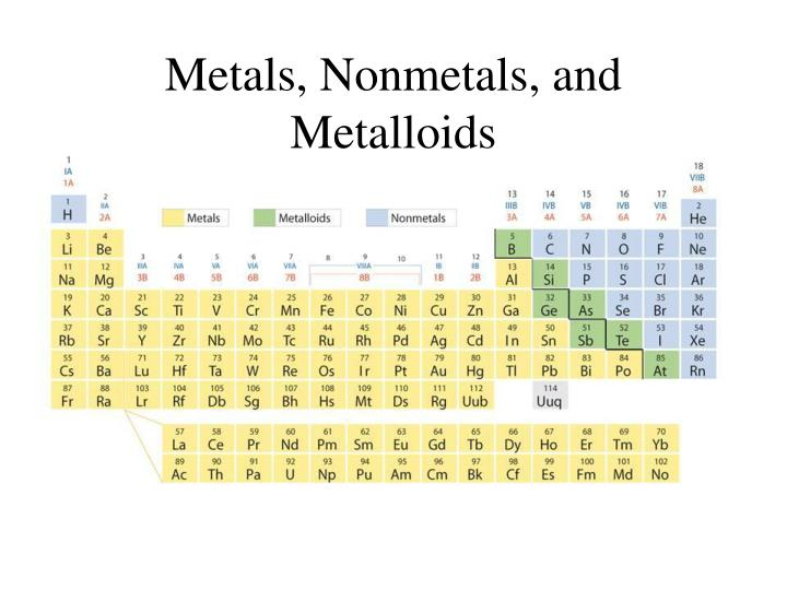 PPT - How did chemists begin to organize the known ...