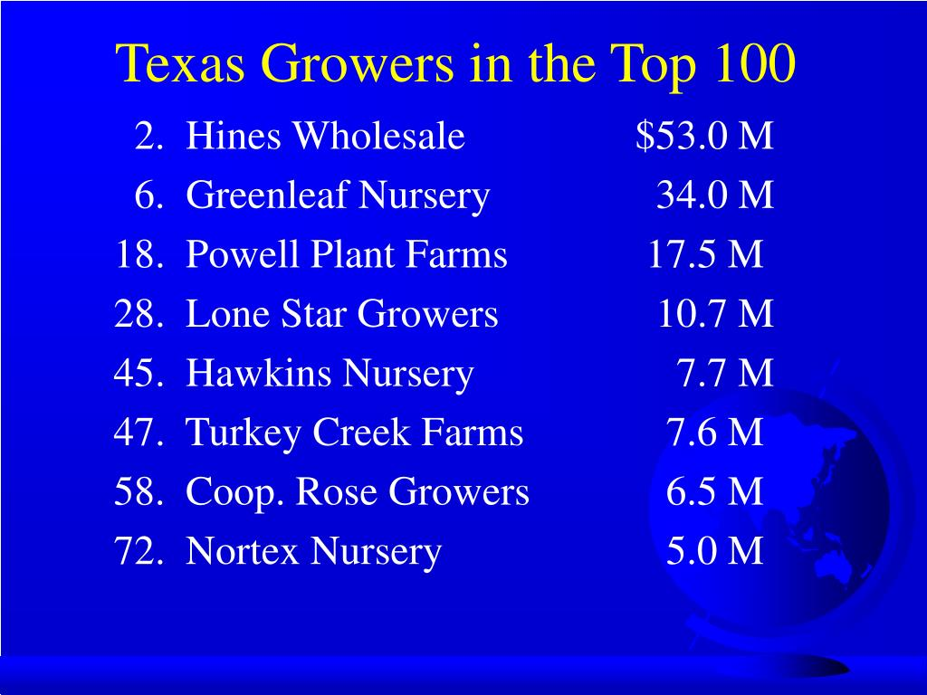 Texas Growers in the Top 100