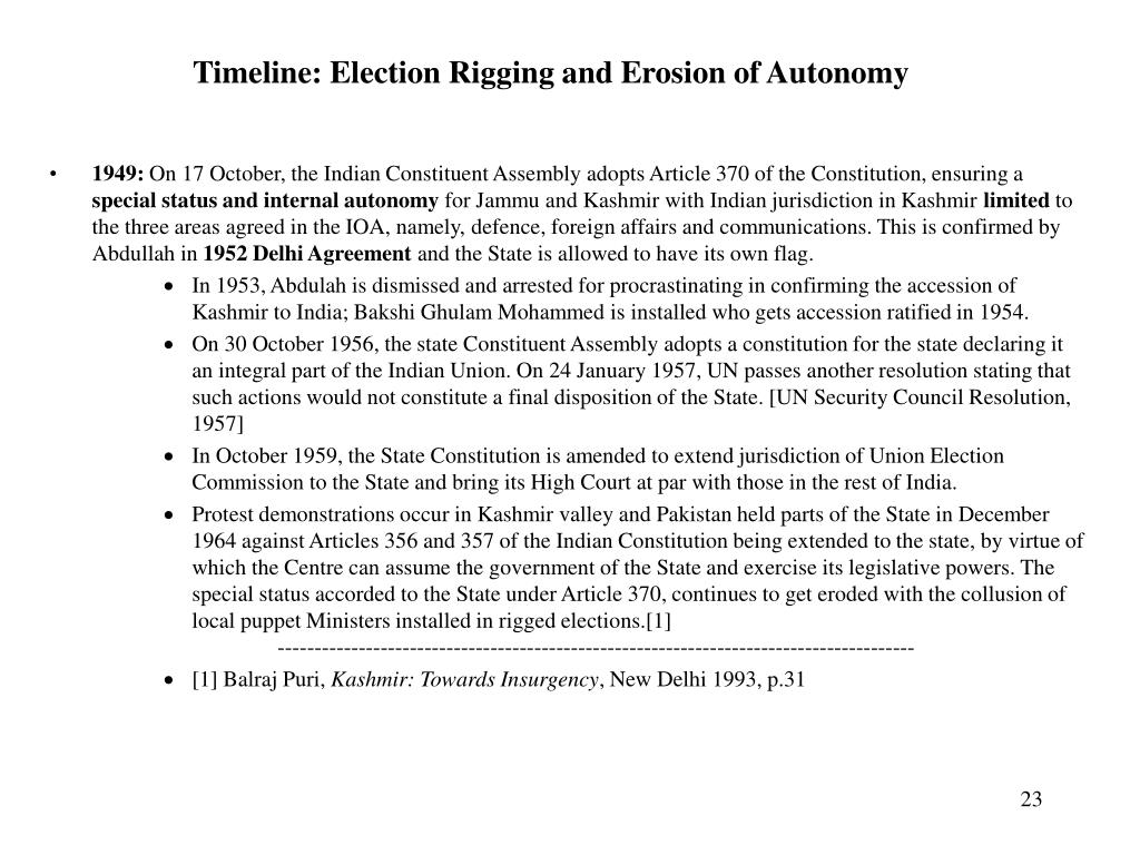 Timeline: Election Rigging and Erosion of Autonomy