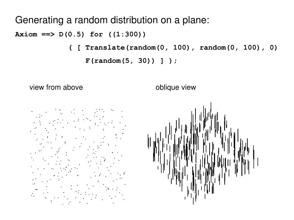 Generating a random distribution on a plane: