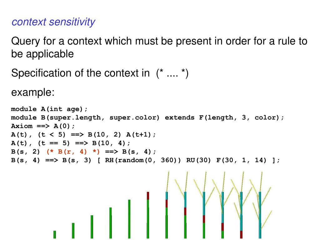 context sensitivity