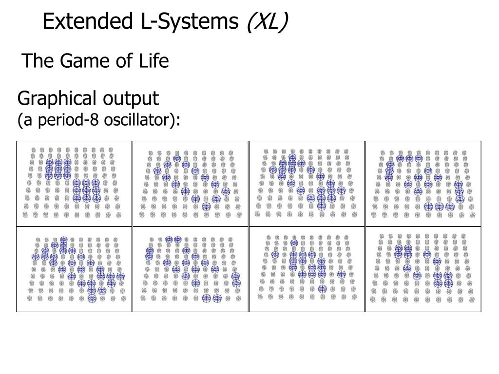 Extended L-Systems