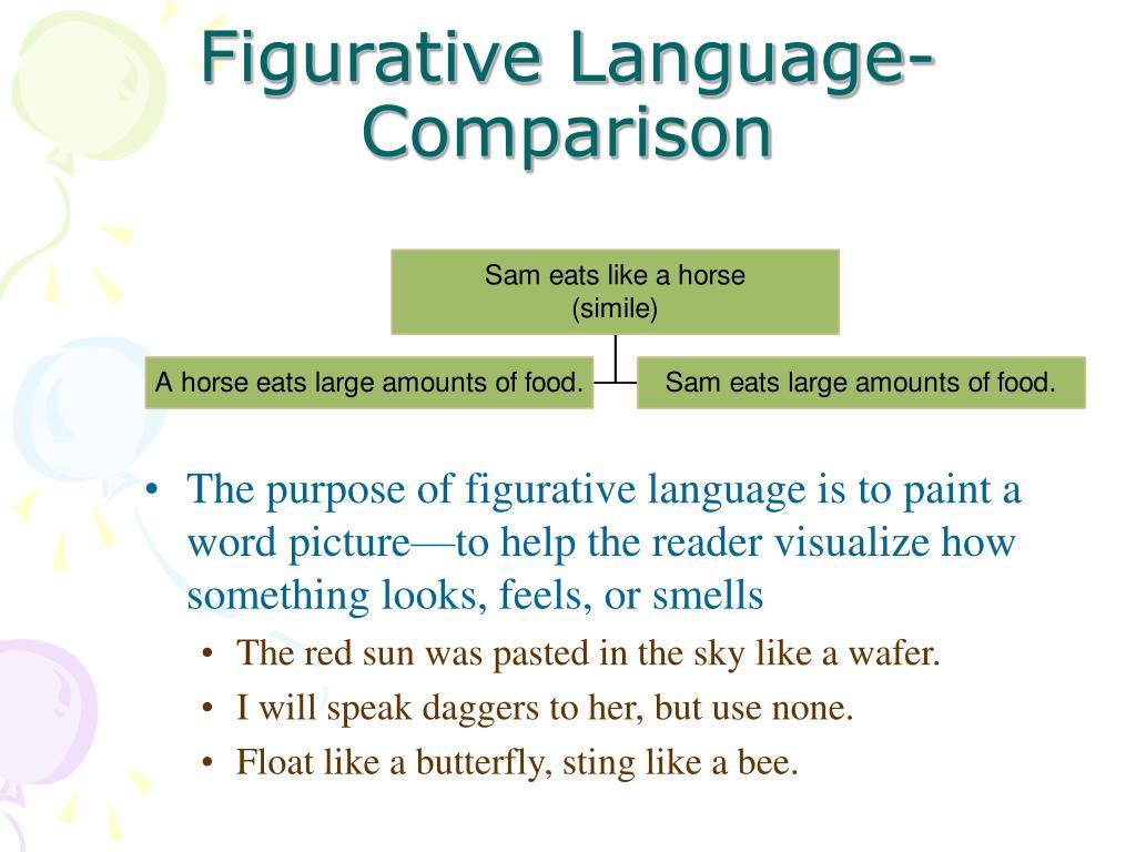 Figurative Language-Comparison