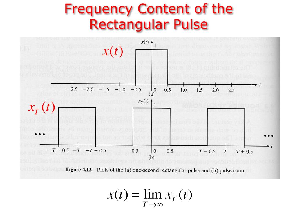 Ppt chapter 4 the fourier series and fourier transform - Fourier series transform table ...