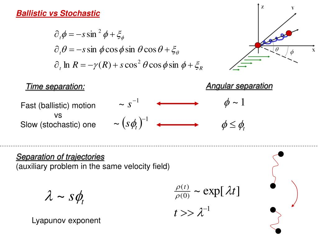 Ballistic vs Stochastic