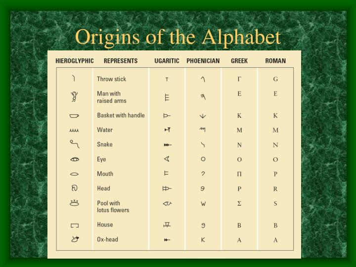 Origins of the Alphabet