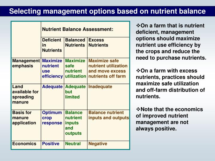Selecting management options based on nutrient balance