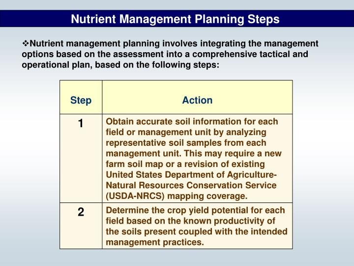 Nutrient Management Planning Steps