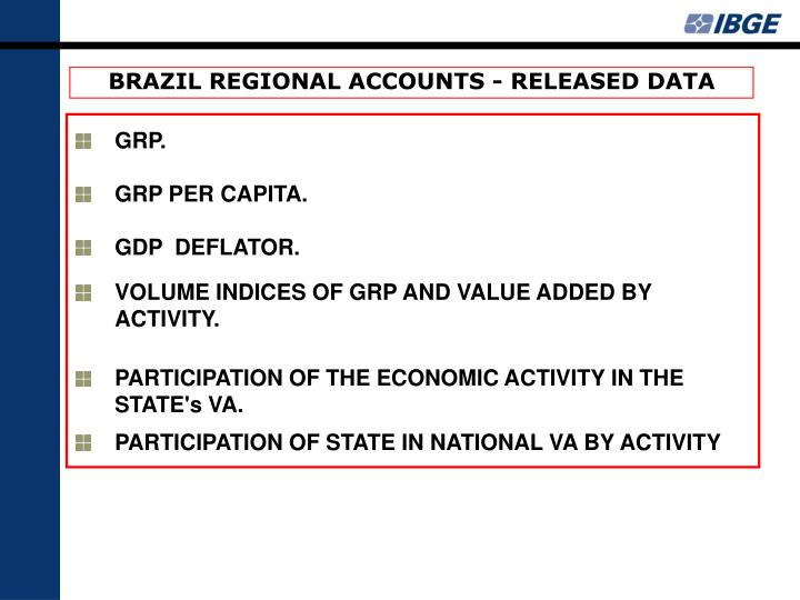 BRAZIL REGIONAL ACCOUNTS - RELEASED DATA