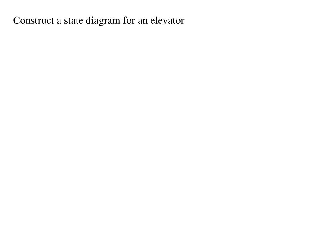 Construct a state diagram for an elevator
