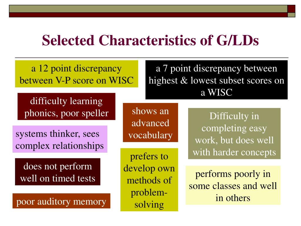 Selected Characteristics of G/LDs