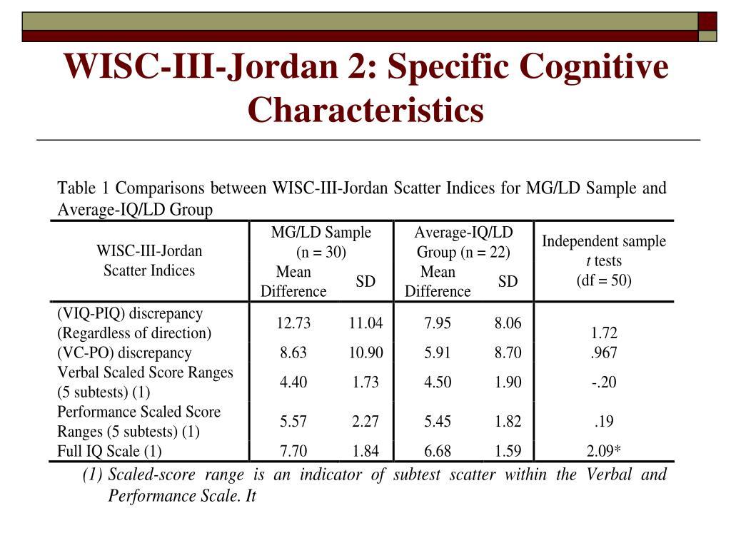 WISC-III-Jordan 2: Specific Cognitive Characteristics