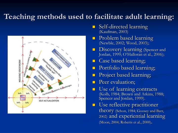 Teaching methods used to facilitate adult learning: