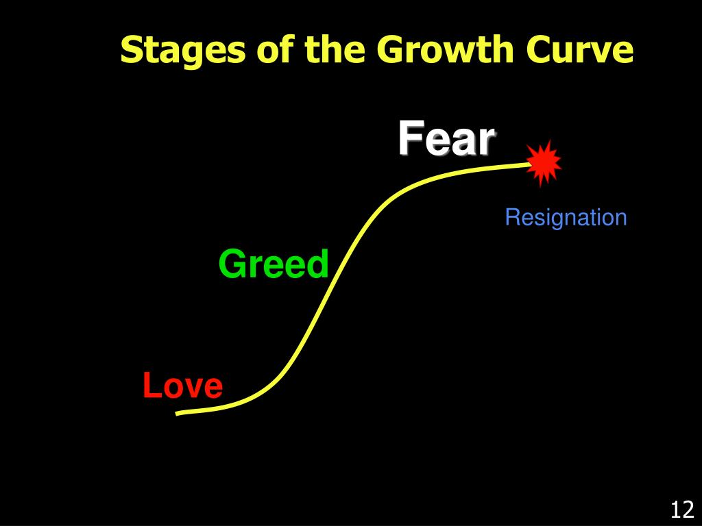 Stages of the Growth Curve