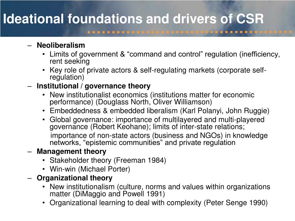 Ideational foundations and drivers of CSR