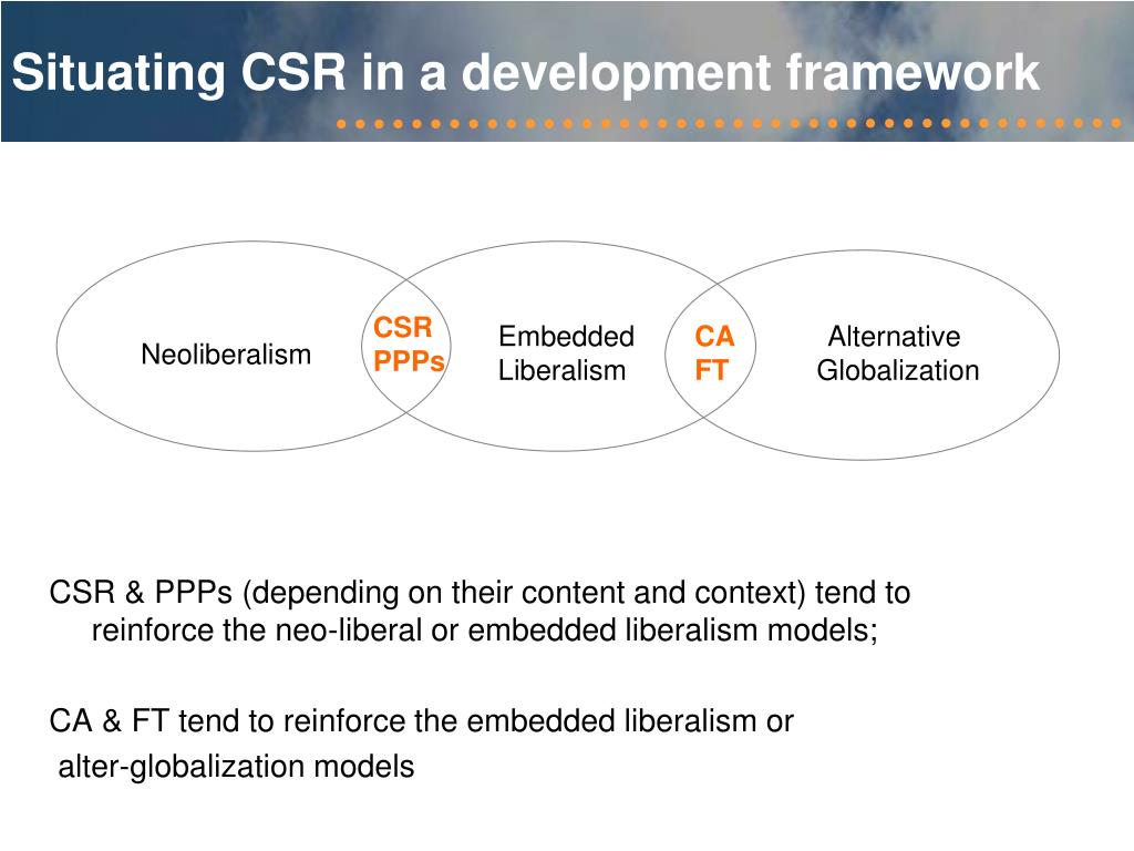 Situating CSR in a development framework