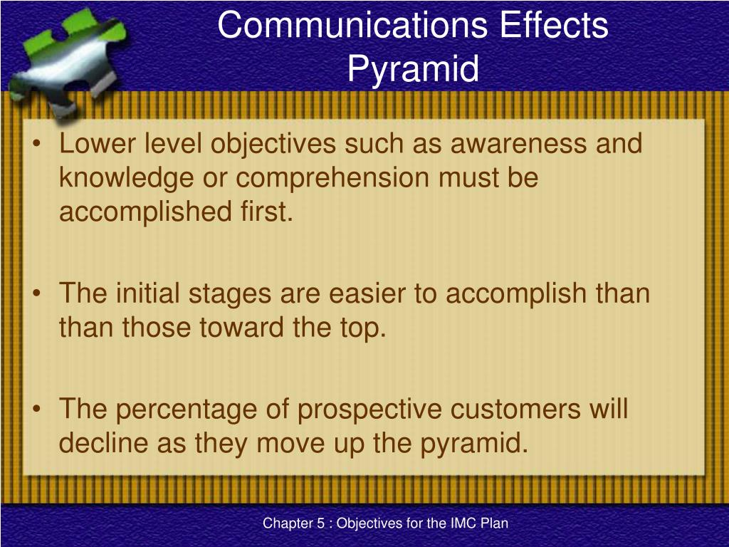 Communications Effects