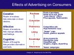 effects of advertising on consumers