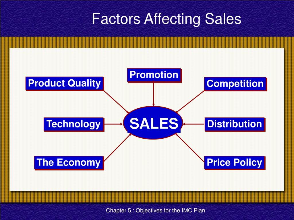 Factors influencing sales promotion in telecommunication