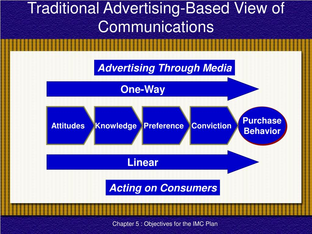 Advertising Through Media