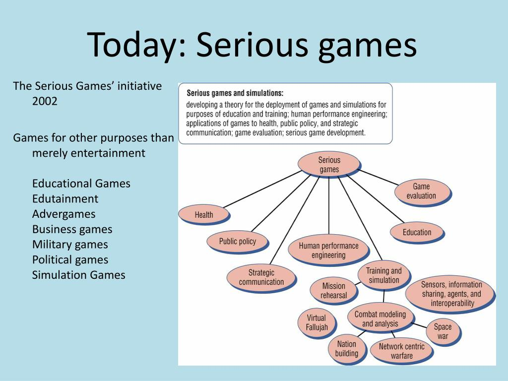 Today: Serious games