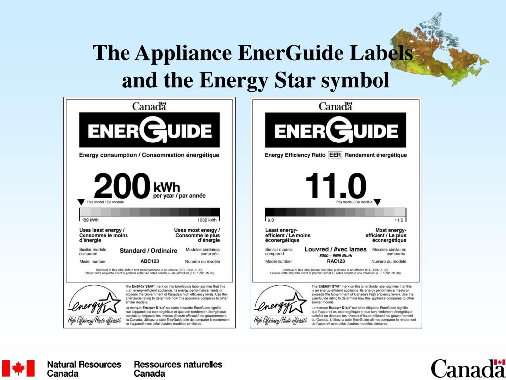 The Appliance EnerGuide Labels