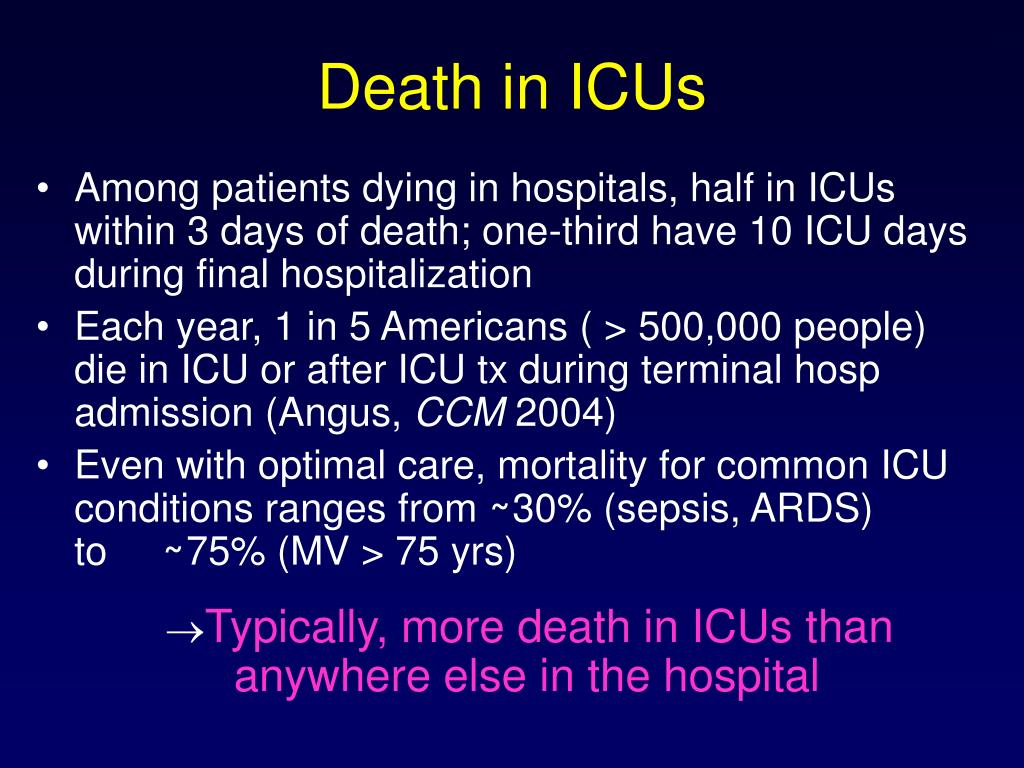 Death in ICUs