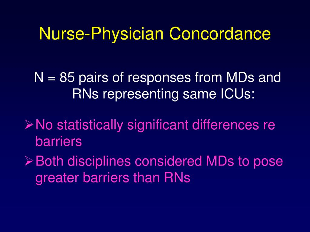 Nurse-Physician Concordance
