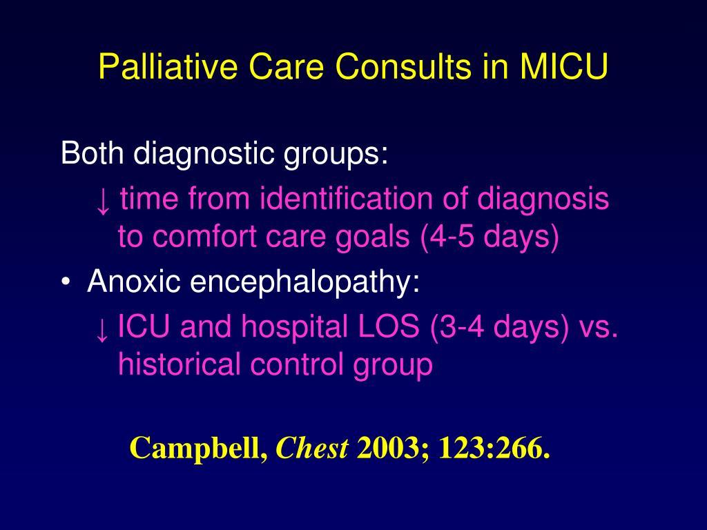 Palliative Care Consults in MICU