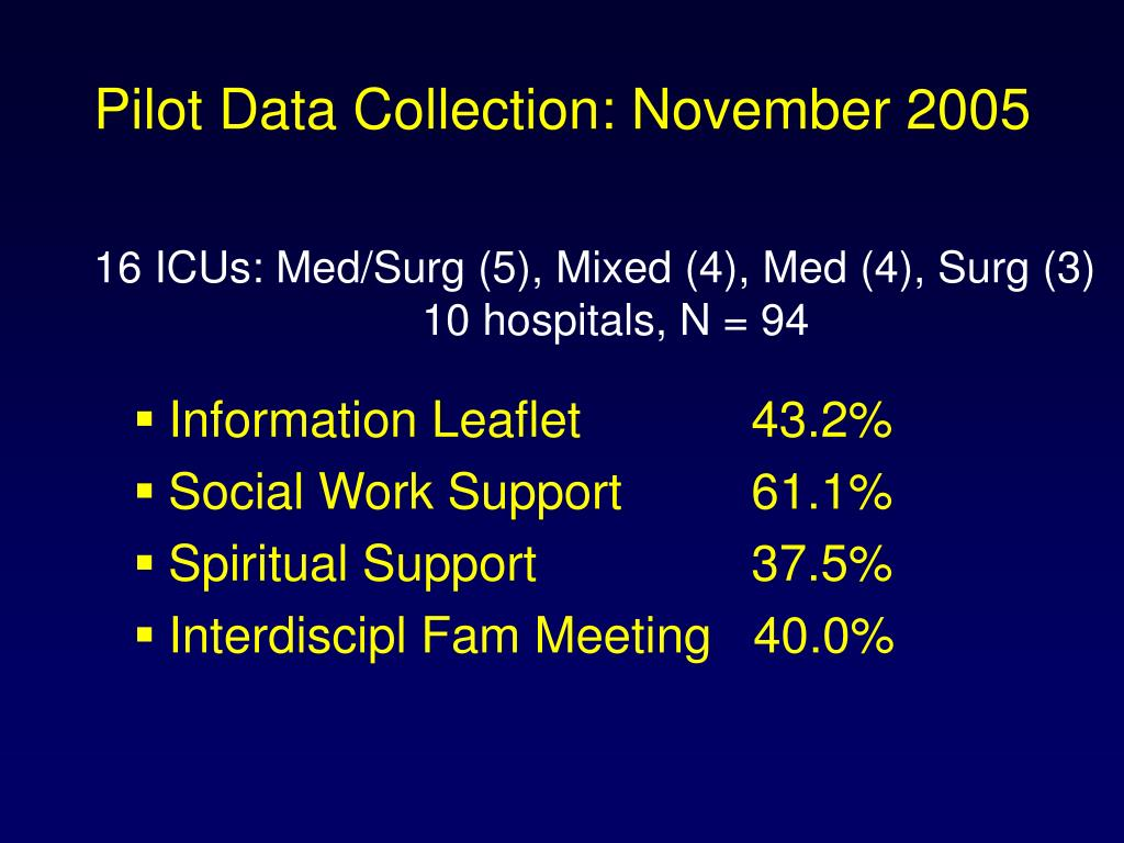 Pilot Data Collection: November 2005