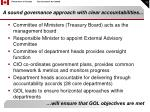 a sound governance approach with clear accountabilities