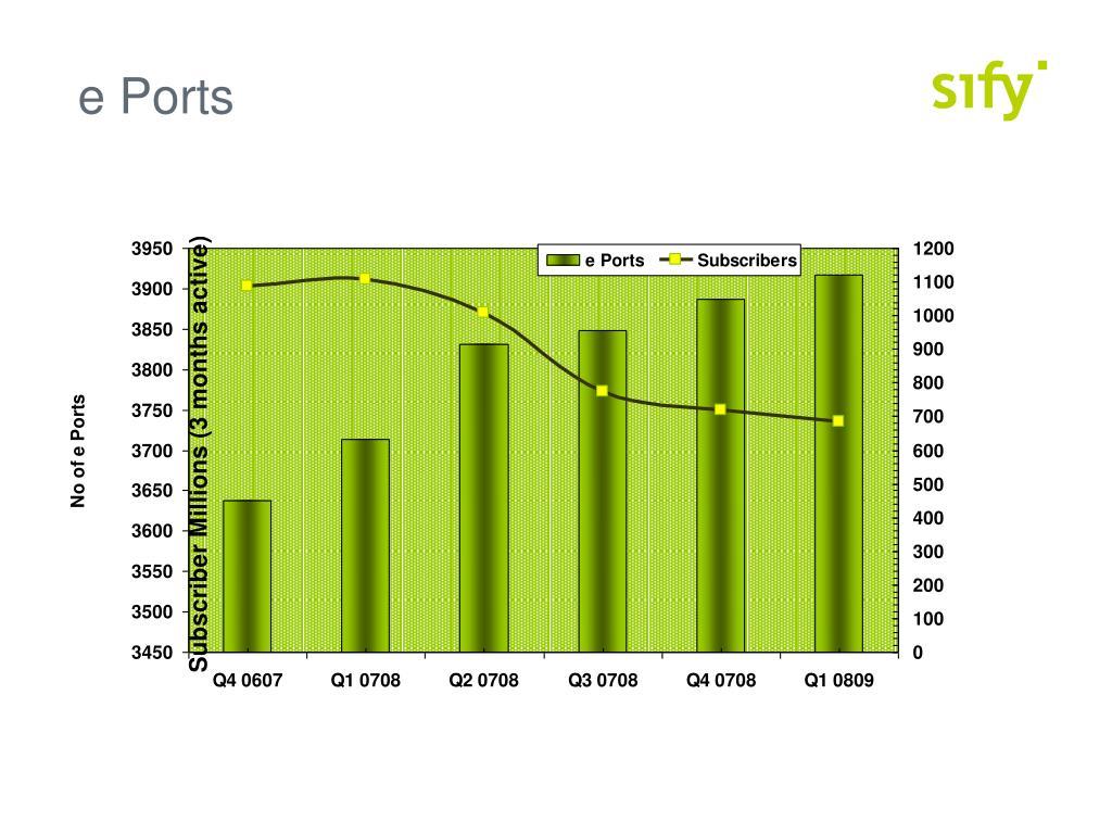 e Ports
