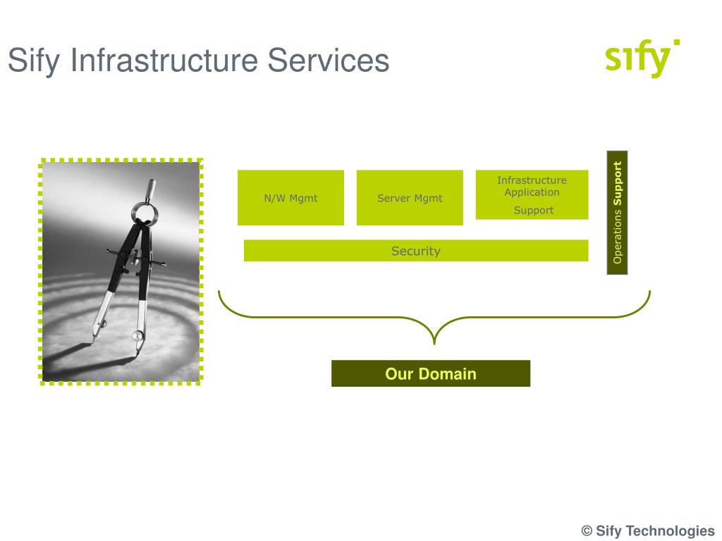 Sify Infrastructure Services