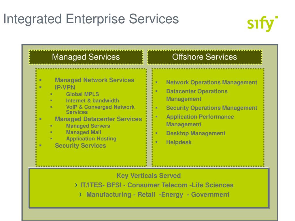 Integrated Enterprise Services