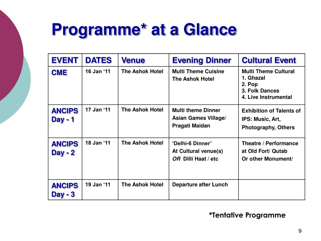 Programme* at a Glance