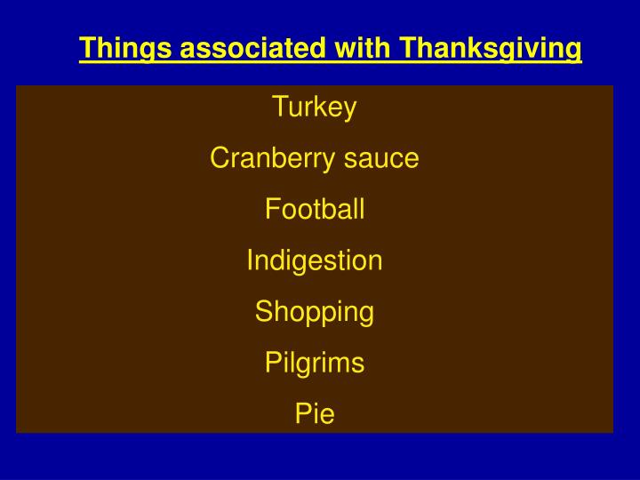 Things associated with Thanksgiving