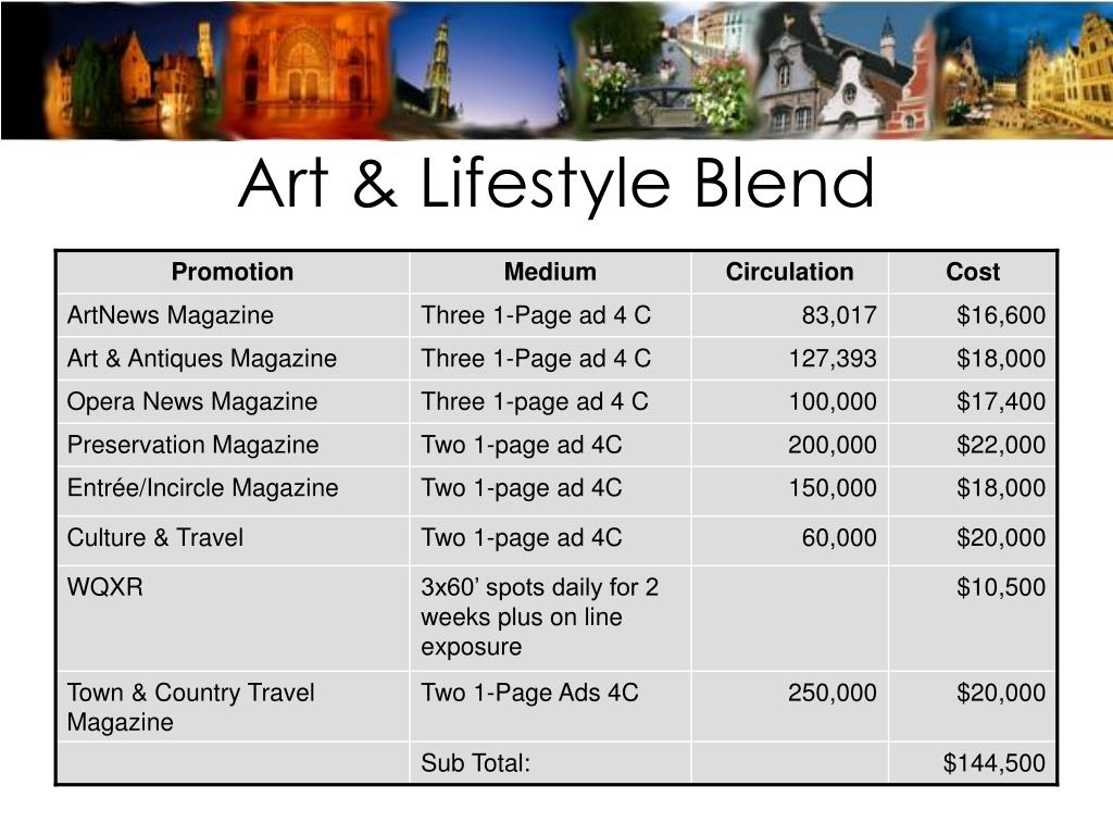 Art & Lifestyle Blend