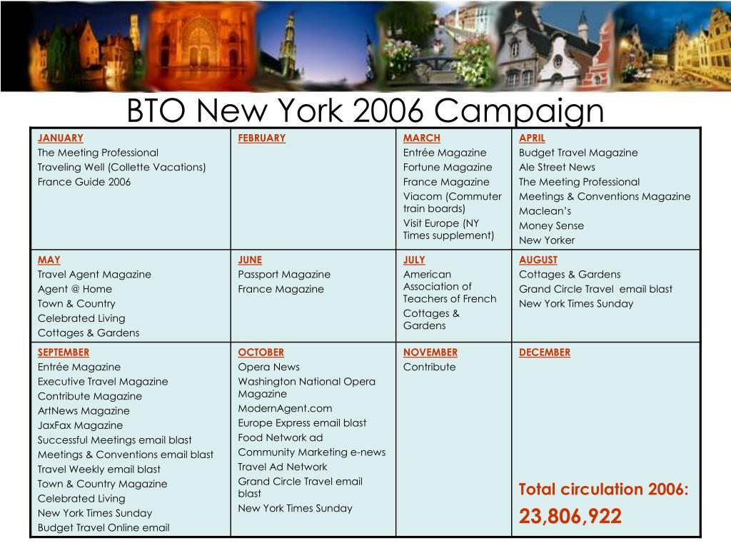 BTO New York 2006 Campaign
