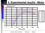4 experimental results motor15