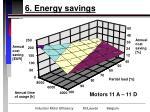 6 energy savings21