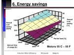 6 energy savings22
