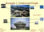 example 1 undirected graph