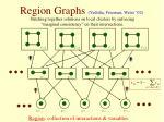 region graphs yedidia freeman weiss 02