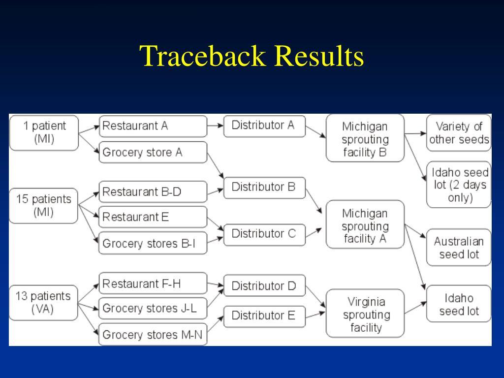 Traceback Results