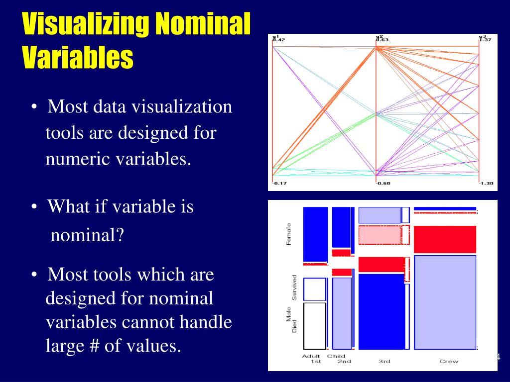variable analysis