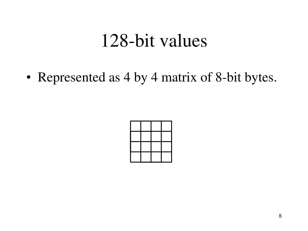 128-bit values