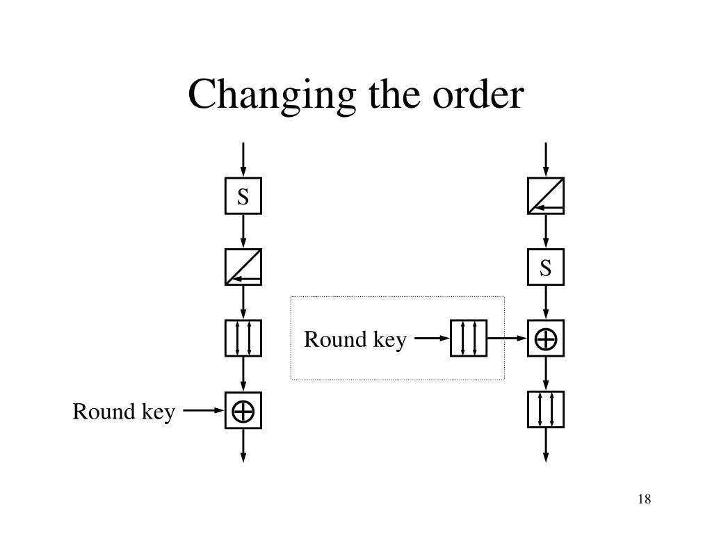 Changing the order