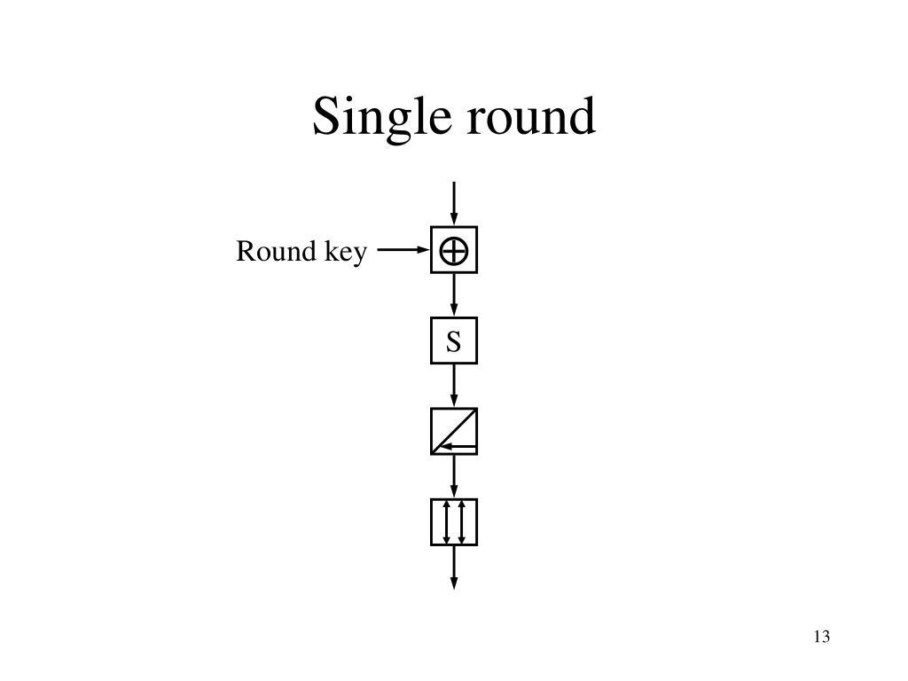 Single round