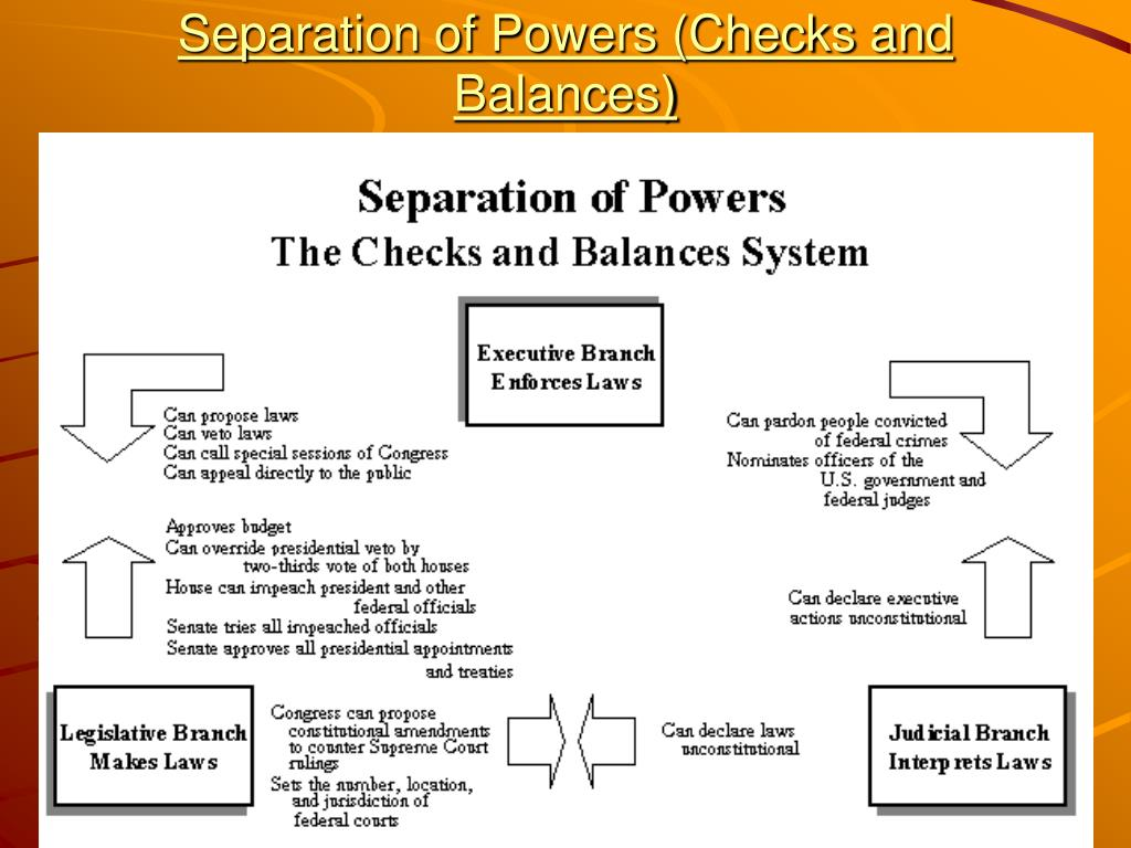 seperation of power check and Free essay: the separation of powers and checks and balances is a system that was created in america by the founding fathers in the constitution of the.
